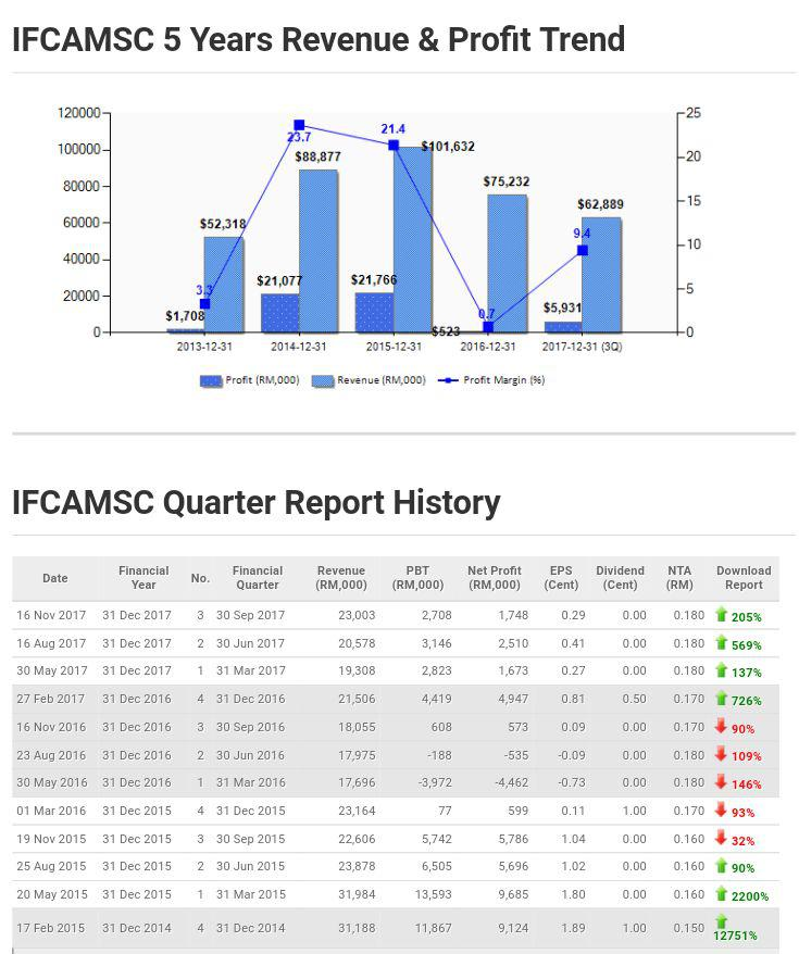 Pcfinancial financial history reporting payments